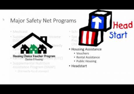 Week 6: Module 6.1 Safety Net Overview