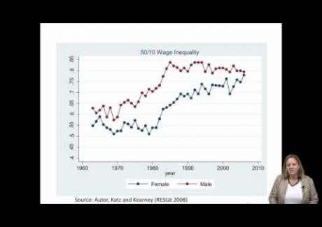 Week 3: Module 3.3 Inequality in the U.S.
