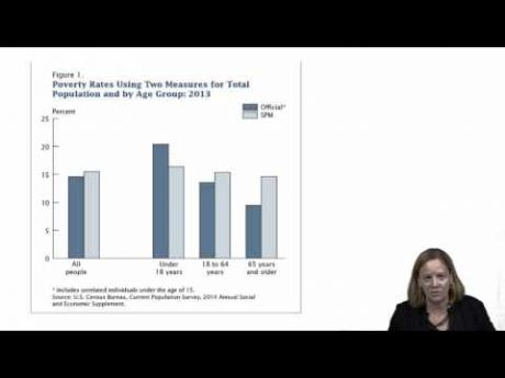Module 3: The Census Bureau's Supplemental Poverty Measure (SPM)