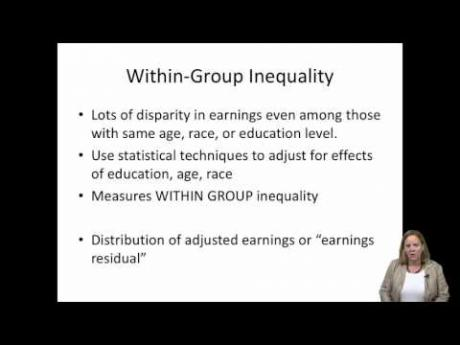 Module 2.2: Across- versus Within-group Inequality