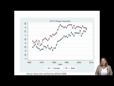 Module 2.3: Inequality in the U.S.