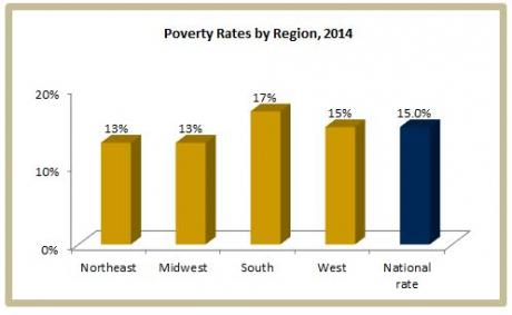 Image of How does geography relate to poverty?
