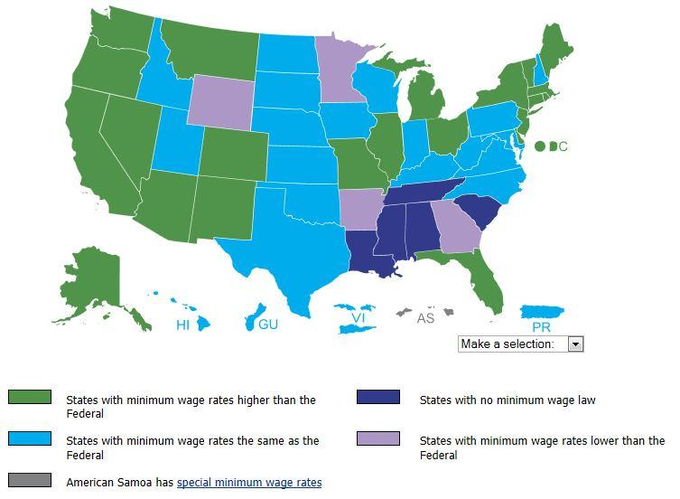 Does Capital include wages?