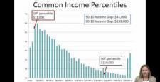 Week 3: Module 3.1 Measuring Inequality