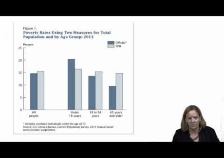 Week 2: Module 2.3 The Census Bureau's Supplemental Poverty Measure (SPM)