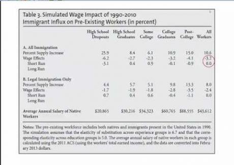 Week 4: Module 4.1 Causes of Rising Inequality