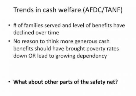 Week 5: Module 5.2 The Safety Net and Poverty Trends
