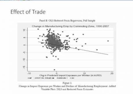 Week 4: Module 4.3 Globalization & Inequality